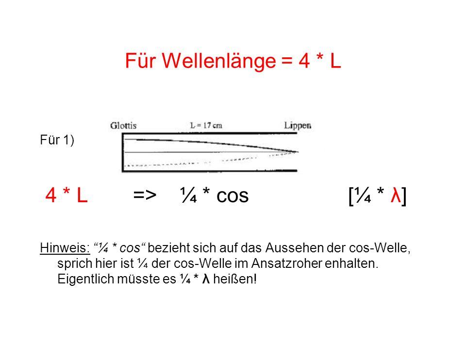 Für Wellenlänge = 4 * L 4 * L => ¼ * cos [¼ * λ] Für 1)